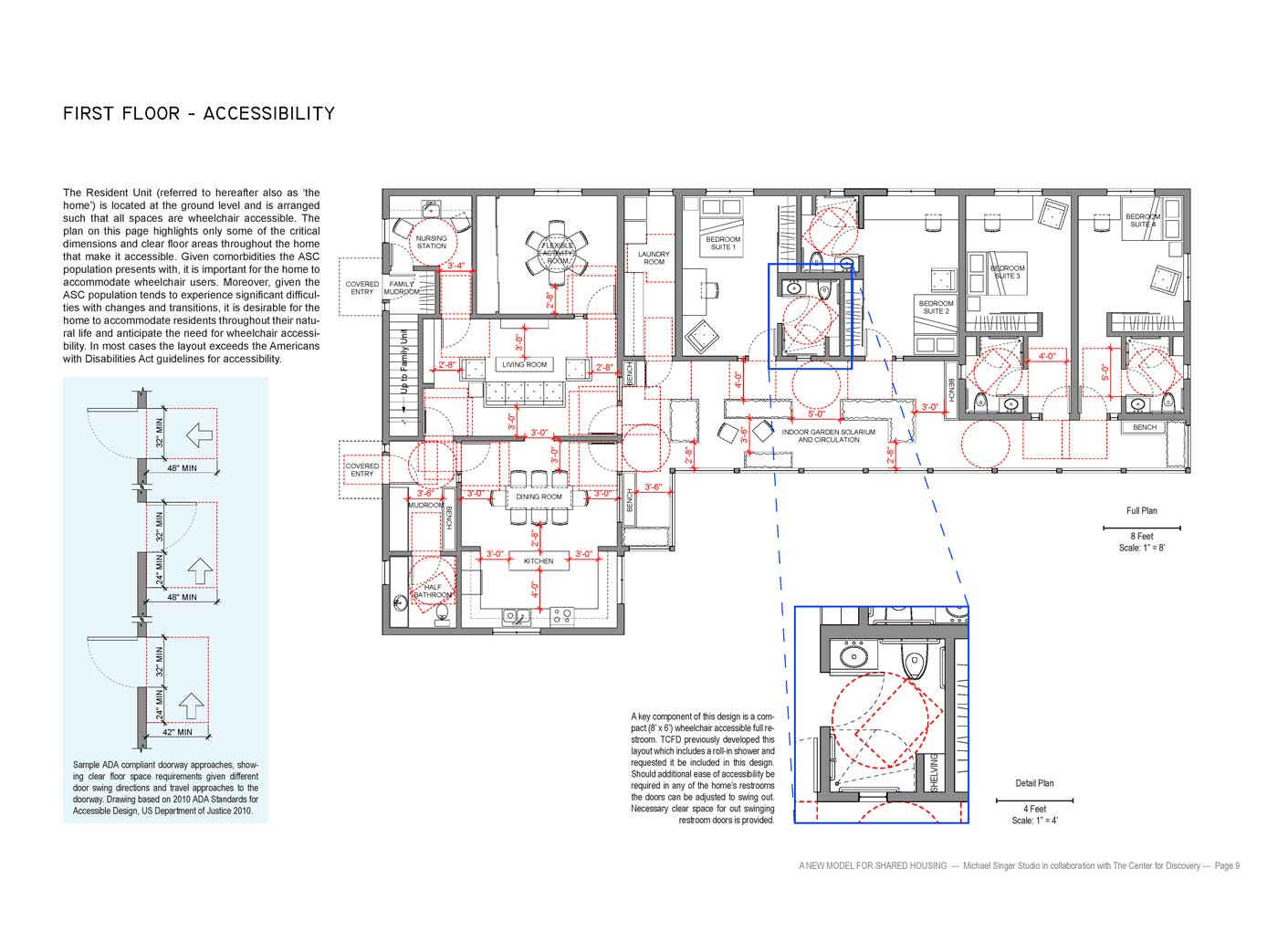 Housing Design for Adults with Autism | Autism Home Design